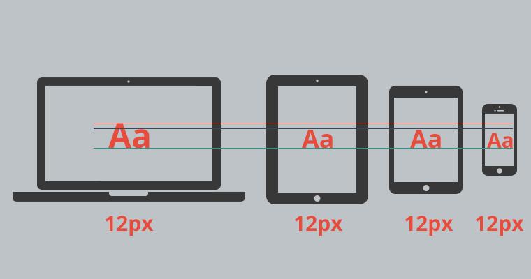 সিএসএস ফন্ট সাইজ (font-size) সাতকাহন। বিভিন্ন ফন্ট ইউনিট